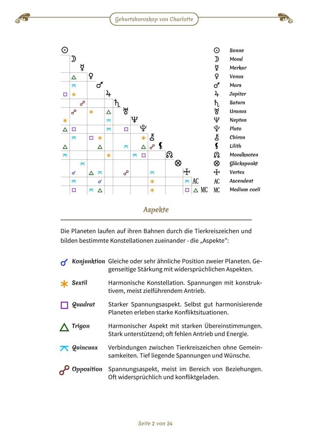 Geburtshoroskop_Beispiel-page-003